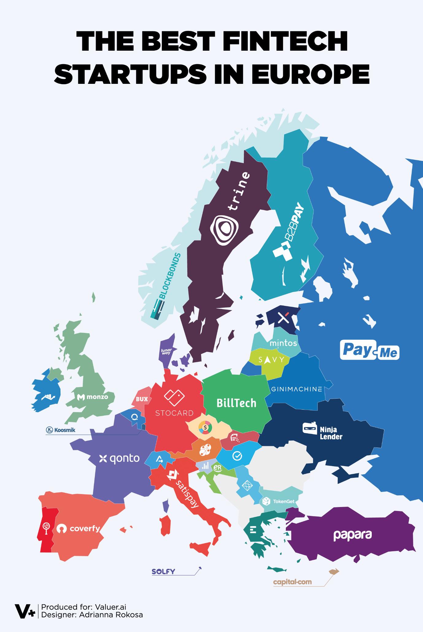 Best Fintech Europe Qonto