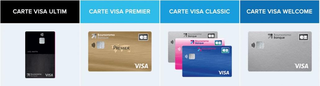 Boursorama Cartes Bancaires