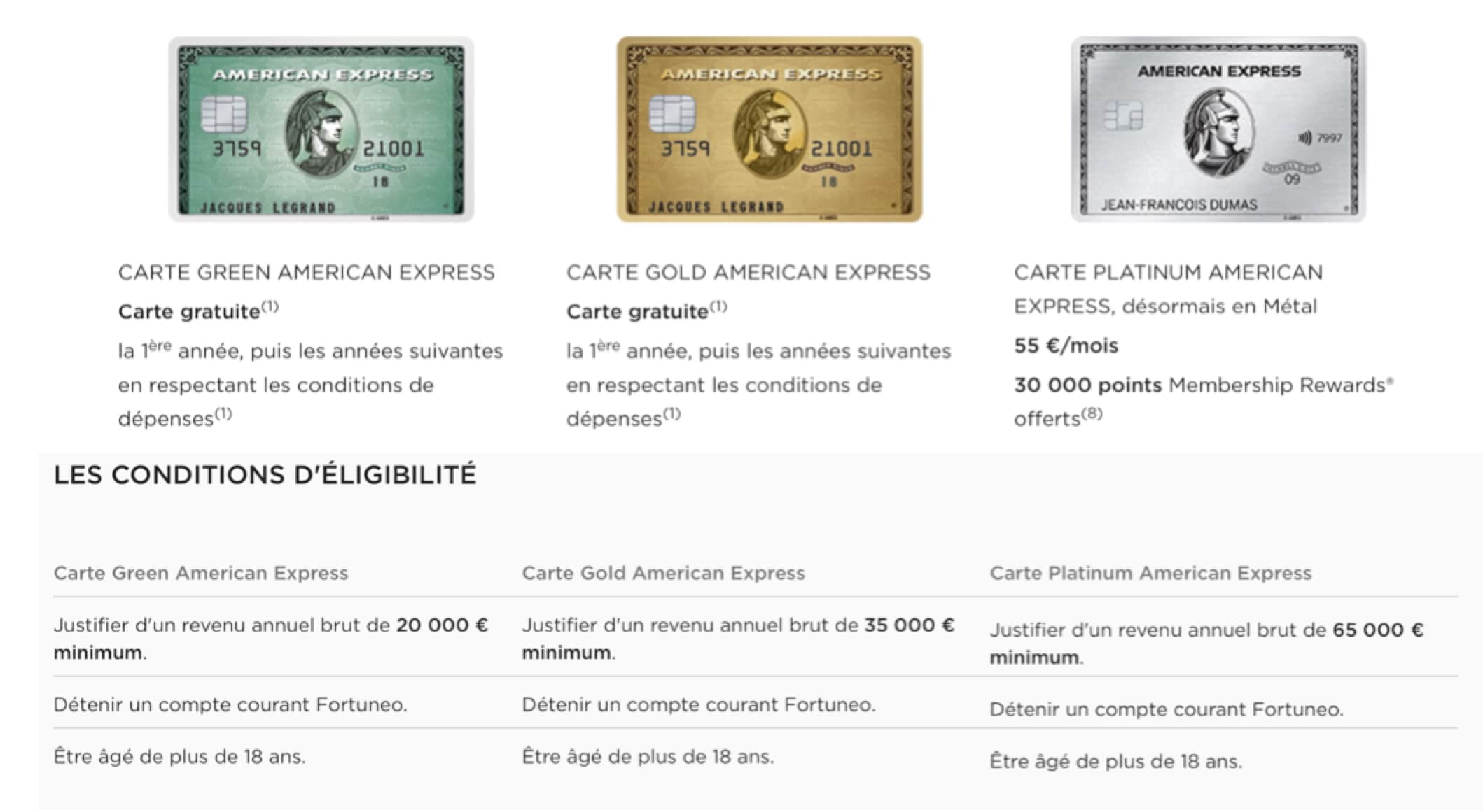 Fortuneo American Express