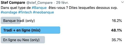Banque Sondage
