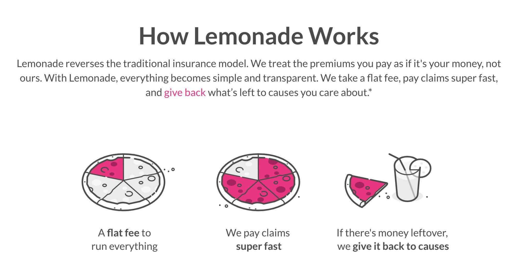 Giveback Lemonade